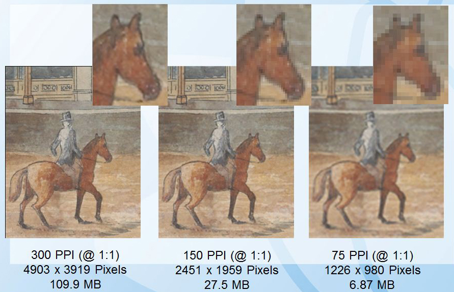 Showing three version of image resolution